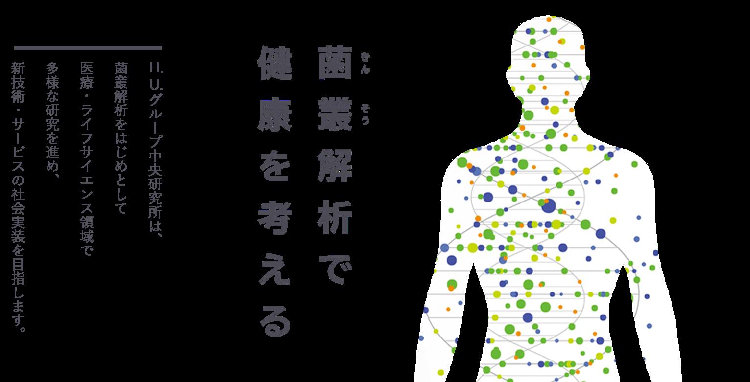 菌叢解析で健康を考える、H.U.グループ中央研究所は、菌叢解析をはじめとして医療・ライフサイエンス領域で多様な研究を進め、新技術・サービスの社会実装を目指します。